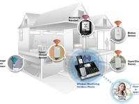 Smart Home Technology Has Bigger Impact than Wearables