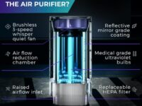 Get the Clean-tech Medical Grade UVC Air Purifier for better air quality at home